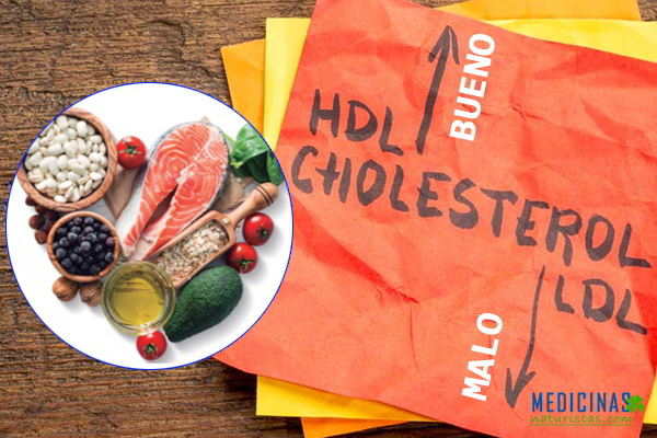 ¿COLESTEROL ALTO? +30 alimentos para bajar el LDL de manera segura y natural