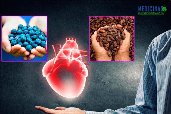 Enfermedad de las arterias coronarias riesgos y enfermedades a controlar
